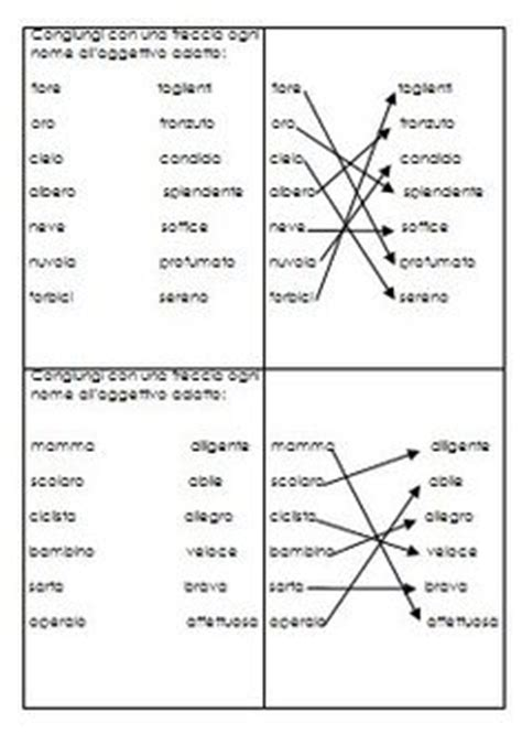 verifica ingressi area c percorso didattico in classe seconda l aggettivo