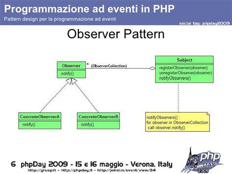 Observer Pattern Interrupt   programmazione ad eventi in php
