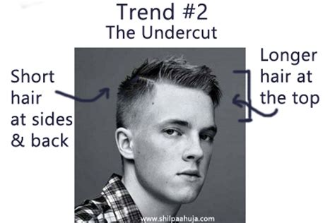 what is the current hair grooming trend for your pubic region 11 latest men s haircut and style trends for 2015 shilpa