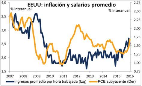 en cuanto esta la inflacion en venezuela en el 2016 en cuanto esta la inflacion 2016 newhairstylesformen2014 com