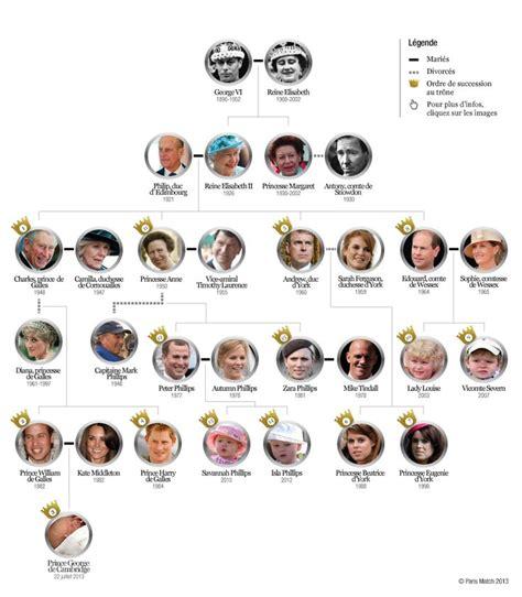 biography de barack obama en anglais 397 best images about lord louis mountbatten on pinterest