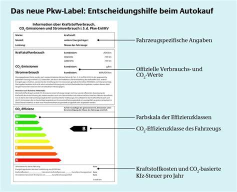 Steuern Für Auto by Pkw Label Autos In Energieeffizienzklassen Eingeteilt