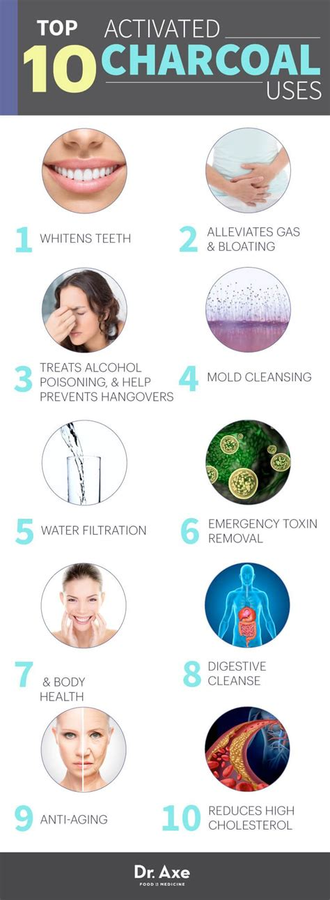 Heroin Detox And Acne by Best 20 Activated Charcoal Teeth Ideas On