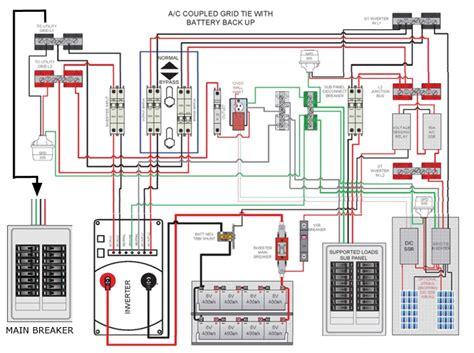 grid solar wiring diagram 29 wiring diagram images