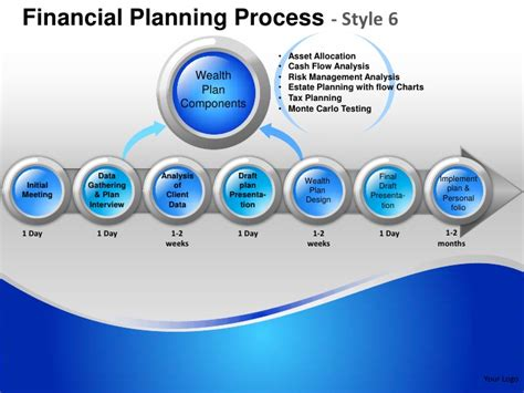 financial powerpoint templates financial planning process style 6 powerpoint presentation