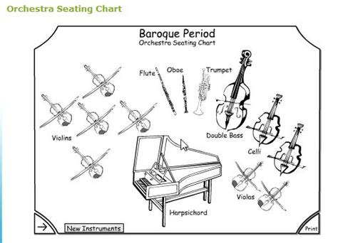 which section in an orchestra has the most instruments which section in an orchestra has the most instruments