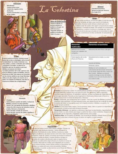 mathmatiques tle s spcifique 2091502421 la celestina libro e pdf descargar gratis libro la celestina descargar gratis pdf