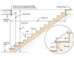 treppe abmessungen standard residential staircase dimensions search