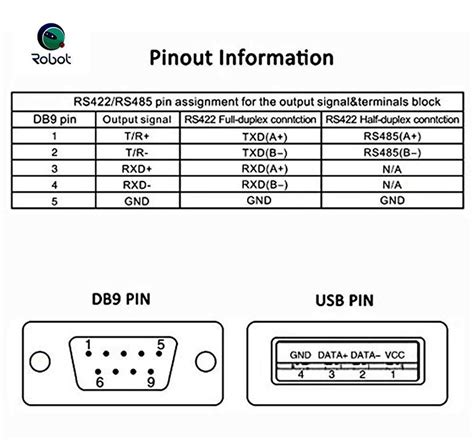 mini usb wiring diagram k grayengineeringeducation