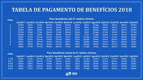 pagamento dos pensionista do mes de abril com rj 2017 benef 205 cios segurados da previd 234 ncia j 225 podem consultar