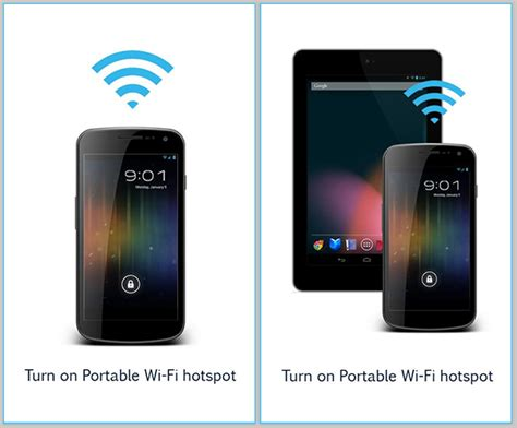 Wifi Portable Hotspot best wifi hotspot apps for android top apps