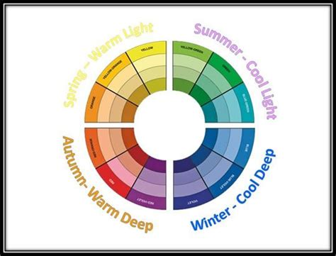 color season color analysis the 4 seasons color analysis
