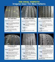 Truck Tire Wear Guide Irregular Tire Wear We Can Help You Fix It