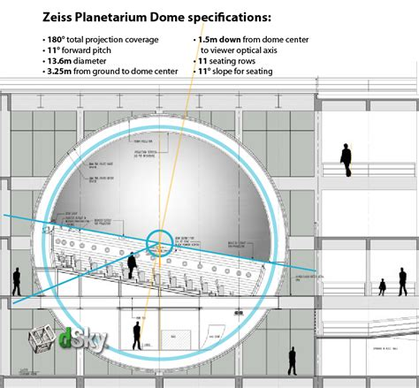 architectural specification sections dome architecture specifications for vr simulation of
