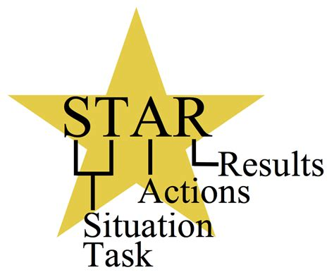 resume job description com behavioral interviewing tip 4 give star responses