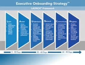 leadership career partners international