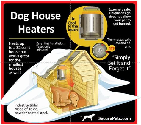 best dog houses for cold weather 1000 ideas about outdoor dog kennels on pinterest wire