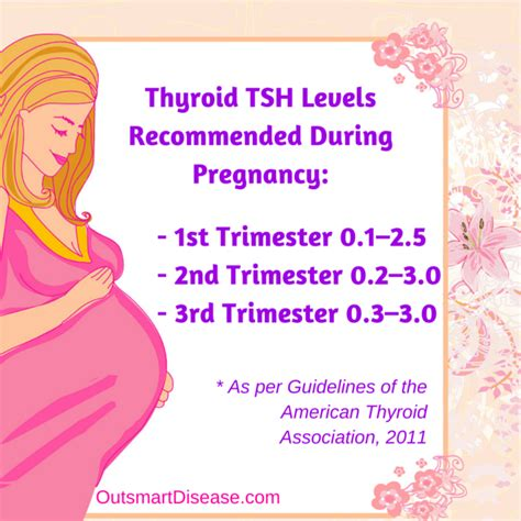 tsh test what your tsh levels cannot tell you about your thyroid