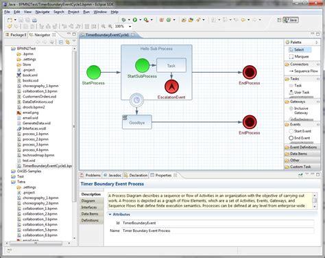 generate bpmn diagram from xml chapter 10 eclipse bpmn 2 0 plugin