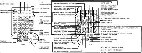 gmc fuse box wiring library
