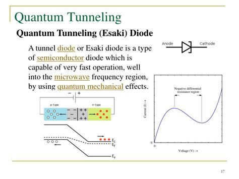 tunnel diode powerpoint presentation tunnel diode ppt slides 28 images resonant tunneling devices ppt presentation