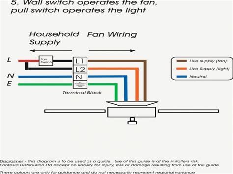 3 speed fan switch wiring diagram images ceiling fan wiring diagram switch how to wire 3