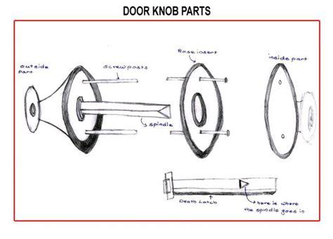door knob parts
