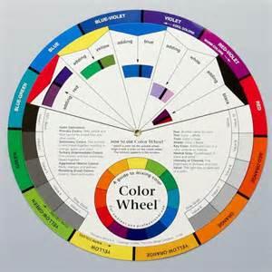 color wheel tool color wheel tiny pieces mosaic tools supplies