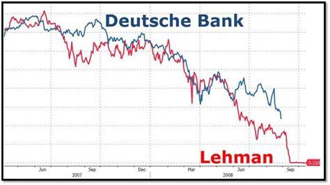 deutsche bank balance db deutsche bank here be dragons not firehorsecaper