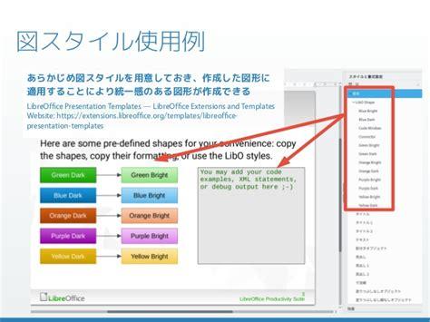 スタイルを利用した文書設計について考える Libreoffice Ppt Templates