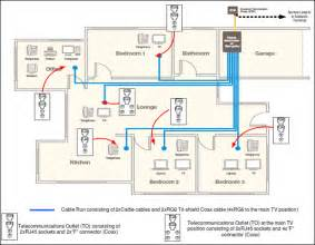 home cable wiring diagram download