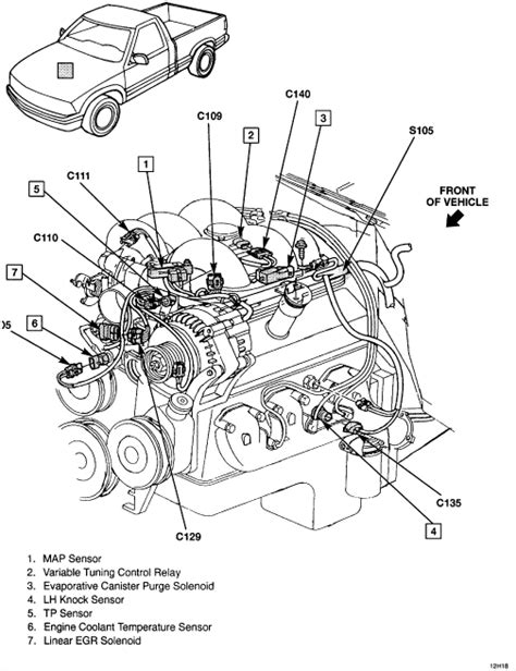12 further 2002 gmc sonoma engine diagram graphics wiring diagram and parts diagram i a 94 gmc sonoma 4 3 v6 vortec how i tell if my coolant temperature sensor is bad