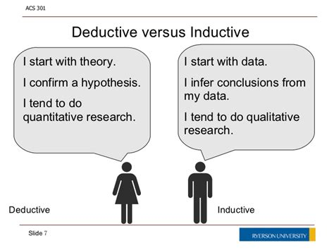 define induction vs deduction inductive vs deductive reasoning lessons tes teach