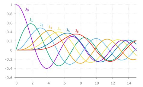 matlab line color automate and visualize results of your simulations using