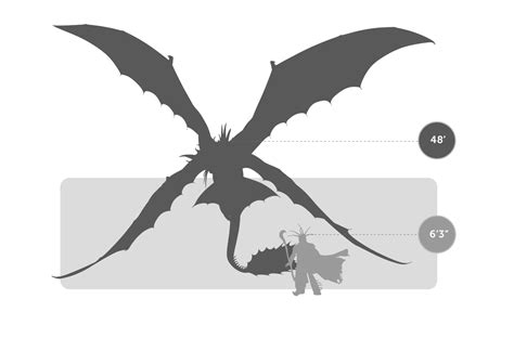 cloudjumper dragon coloring page cloudjumper dragonpedia how to train your dragon