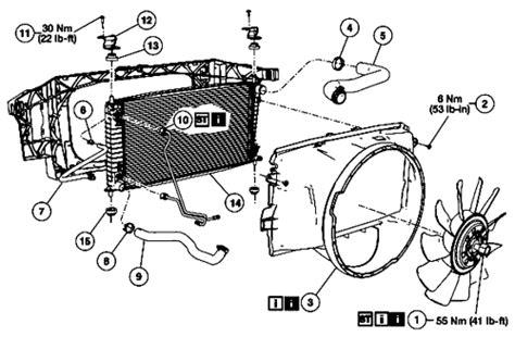 service manual removal radiator 1985 lincoln continental mark vii service manual service manual how to remove radiator from a 1985 lincoln continental 2000 lincoln ls