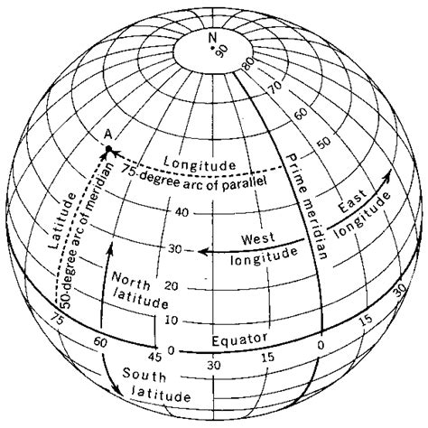 grid pattern geography definition coordinate systems and triangulation land surveyors united