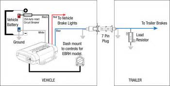Electric Brake Systems For Trailers News Redarc Electronics