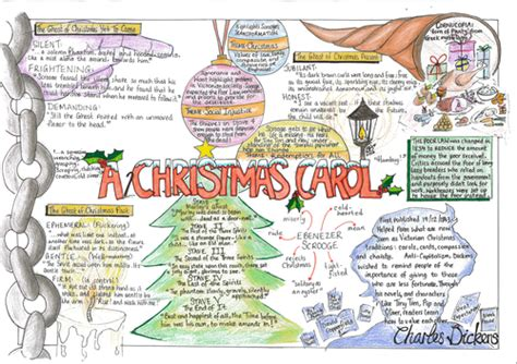 themes in a christmas carol gcse sarelibar profile tes