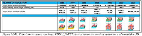 transistor won t launch transistor won t launch 28 images transistor radio quot won t quit quot npn why won t a