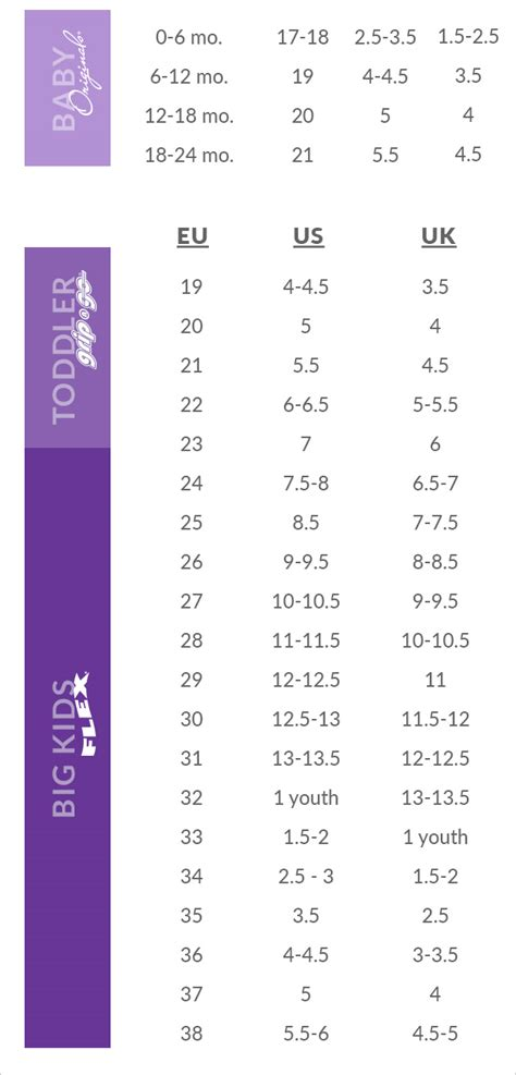 shoe size chart pediped sizing pediped footwear comfortable shoes for kids