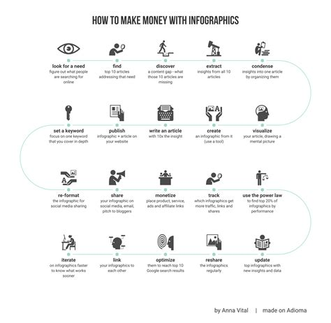 infographics how to print better karma occassional thoughts about marketing mindfulness magic mojo
