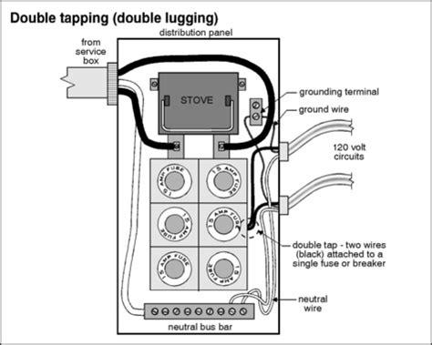 fuse box breaker repair wiring scheme