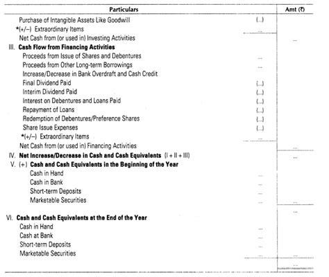 cash flow statement format ts grewal ts grewal accountancy class 12 cash flow statement format