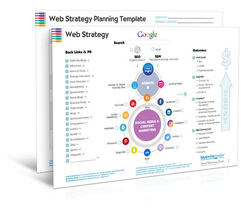 Awesome Strategic Marketing Plan Template Aguakatedigital Templates Aguakatedigital Templates Digital Strategy Template 2018