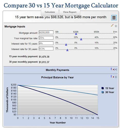 years calculator compare 30 vs 15 year mortgage calculator