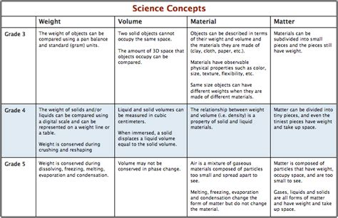 Chemistry And Science Concepts Seamless image gallery science concepts