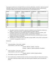 Tarea 2 2 Mba 5020 Tabla De Equilibrio De Mercado by Tarea 2 2 Marketing Tarea2 2 Uso Y Comprensin De