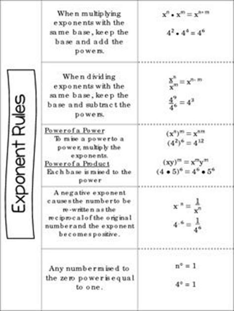 exponents foldable  note  pinterest