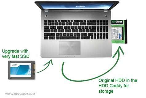 Diskon Second Hdd Caddy 9mm hdd caddy add an ssd hdd to your laptop